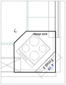 corner angles