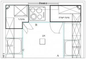 corner types